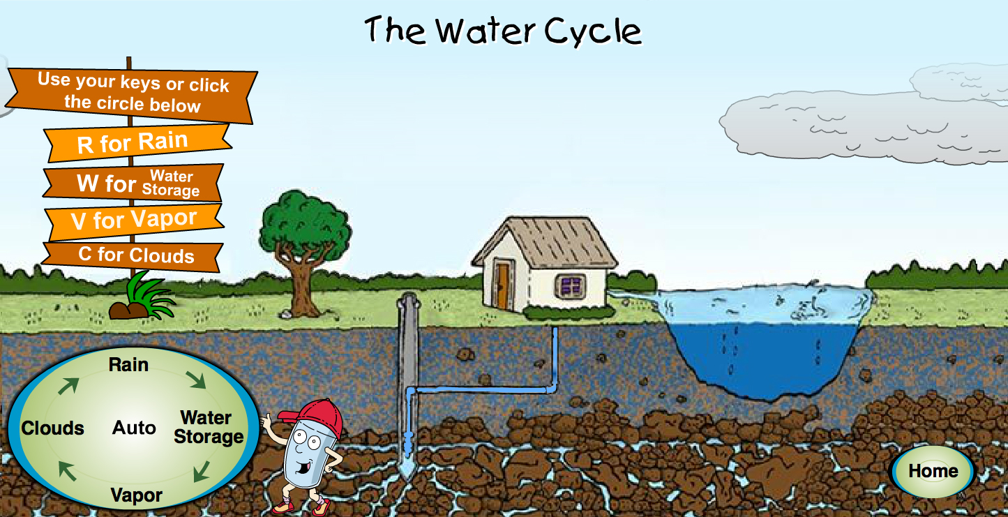 water_cycle_animation_thumb
